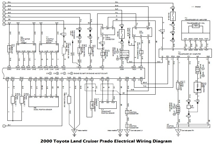 Electrical Wiring Diagram Toyota Yaris 2007 : Toyota yaris fuse box diagram wiring